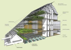 Vertical farms